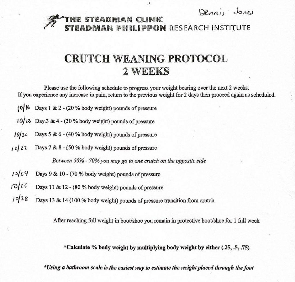 2 week crutch weaning protocol